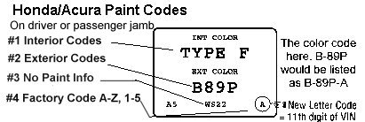 Acura Paint Codes