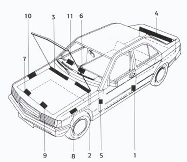 Volvo S80 Engine Number Location