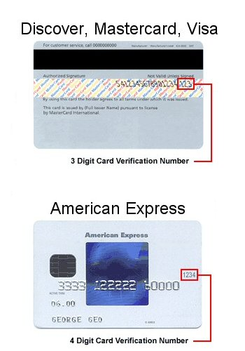 Credit card security code locations.